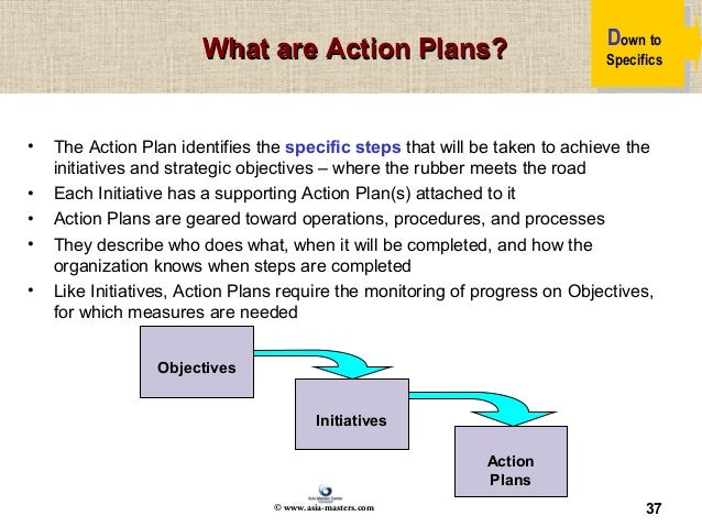 workshop on the strategic planning model I'm willing to bet one of these situations sounds familiar: the strategy at your organization is nonexistent, and you're assigned to find a strategic planning model to consider.