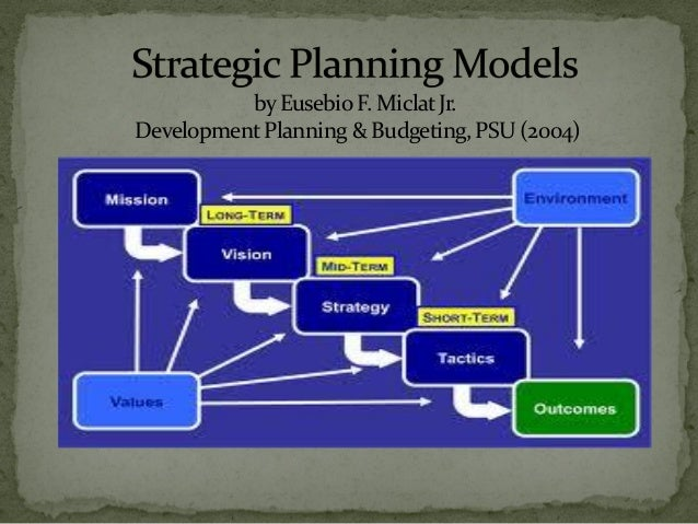 byEusebioF. MiclatJr. DevelopmentPlanning & Budgeting, PSU (2004)