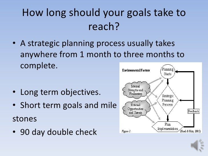 How long should your goals take to              reach?• A strategic planning process usually takes  anywhere from 1 month ...