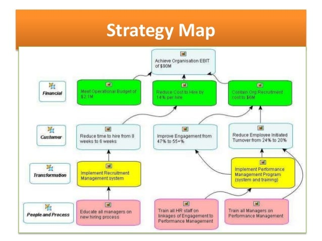 implementing hr strategic management From there, you'll need to align your organization's strategy with employment planning and implement the plan not only to hire new employees but also read on to learn more about each of the steps of the process in detail to understand the strategic human resource management planning process in its.