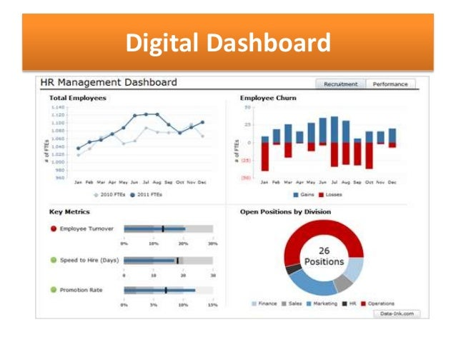 hrm metrics of night club Key performance indicators (kpis) by industry / department, kpi dashboards, kpi scorecards, business performance reporting, smart objectives, performance measurement / bi resources.