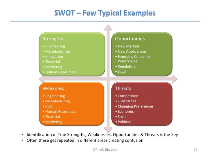 swot analysis a strategic planning resource