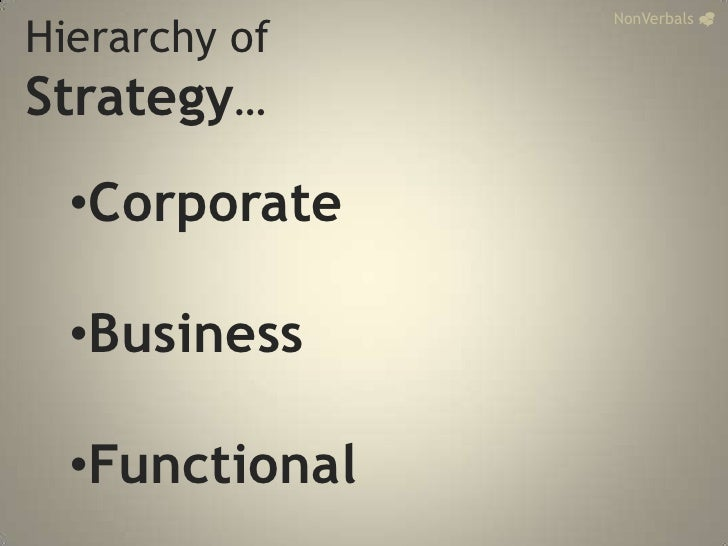Hierarchy of Strategy…<br />NonVerbals_<br /><ul><li>Corporate