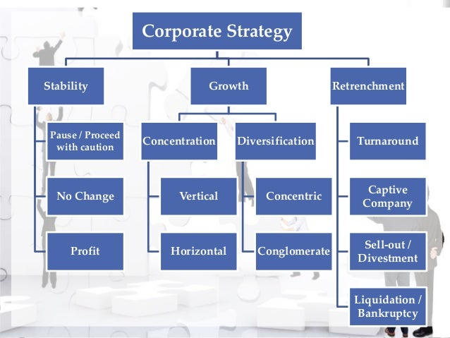 tacit collusion and strategic alliances Free online courses on corporate strategies - restructuring strategic alliances there also are implicit cooperative alliances such as tacit collusion.