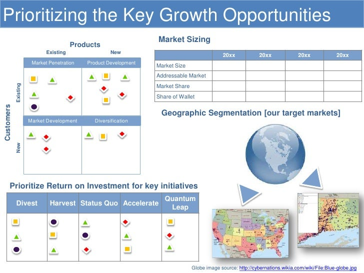 Strategic planning templates determine suitability 10 prioritizing the key growth pronofoot35fo Choice Image