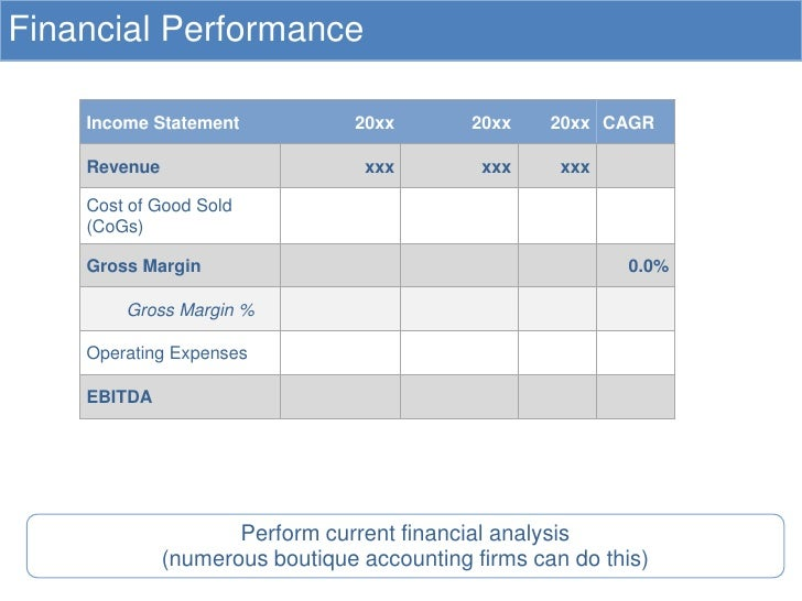gm506 strategic financial analysis unit 5 Strategic financial analysis is a powerful, value-creating framework  or business  unit, given its business model and forecasted performance.