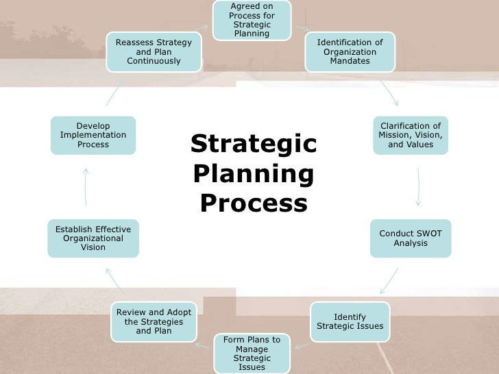 importance of strategic planning Strategic hr planning is also important from a budgetary point of view so that you can factor the costs of recruitment, training, etc into your.