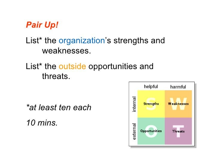 Pair Up! List* the organization's strengths and      weaknesses. List* the outside opportunities and      threats.   *at l...