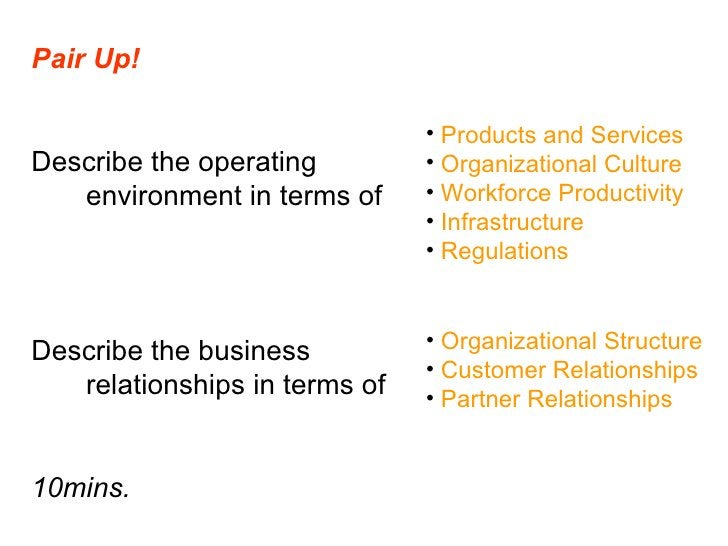 Pair Up!                                 • Products and Services Describe the operating         • Organizational Culture  ...