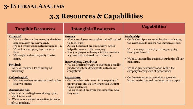 Strategic plan projections for Capsim