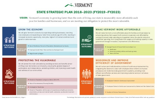 Date/Version: 01.03.2018 v1.0 | Page 1 The Strategic Plan evolves with periodic update(s) to remain responsive and relevan...