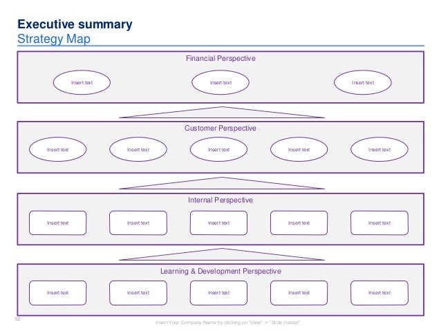 Learning Strategy Template Udl Lesson Plan Template Universal