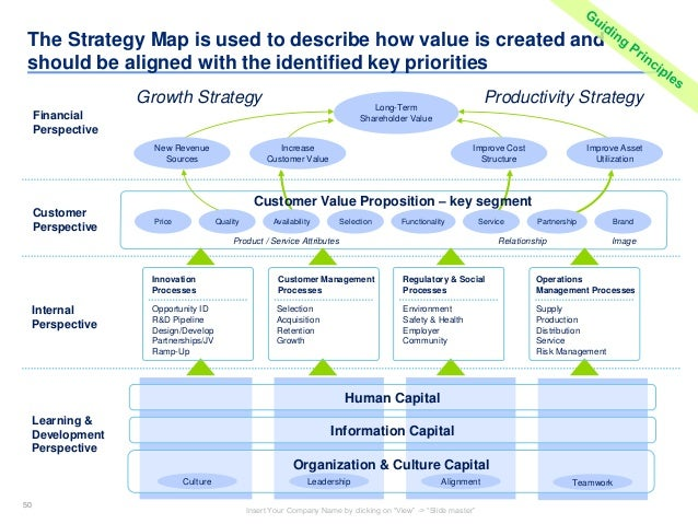 strategy maps converting intangible assets pdf