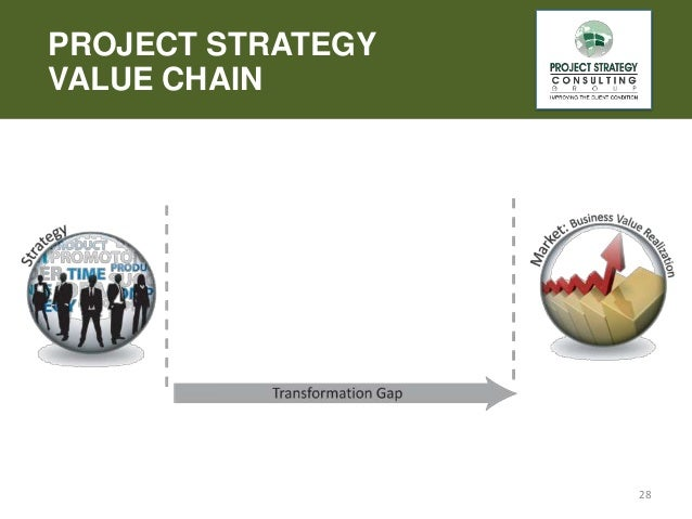 major project strategic business Environmental factors in strategic planning for any business to grow and prosper, managers of the capability of the management team and the leadership styles employed by managers will also have a major impact on the morale of staff.