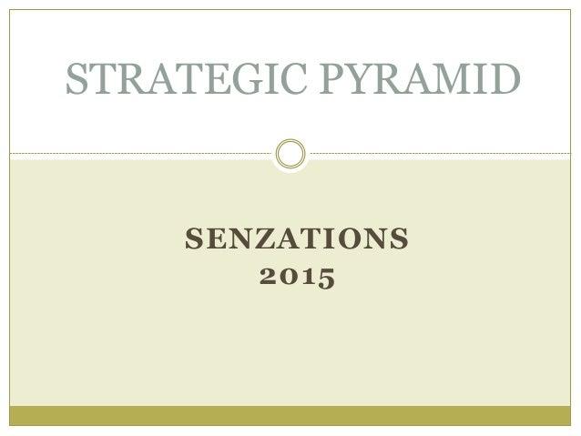 SENZATIONS 2015 STRATEGIC PYRAMID