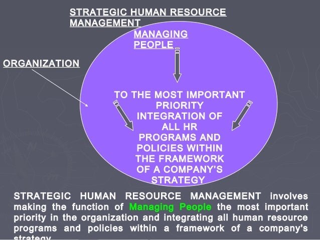 strategic human resources management essay