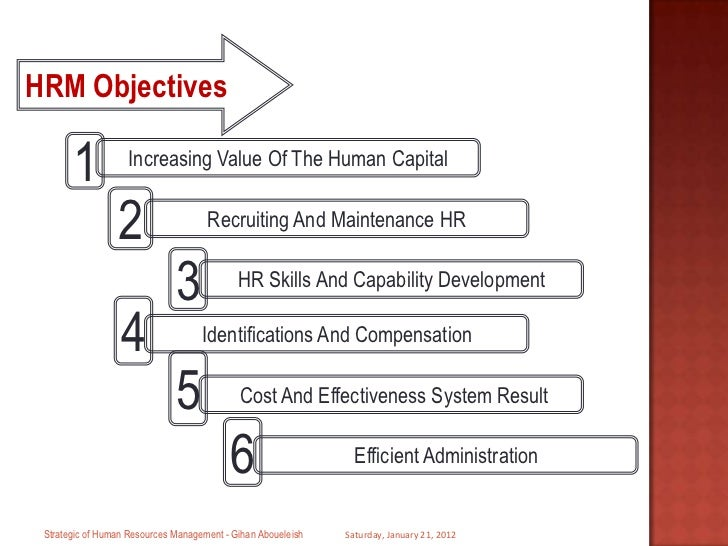 role of it in hrm Here's a closer look at specific talent management activities the human resources team should oversee the role of hr in talent management.