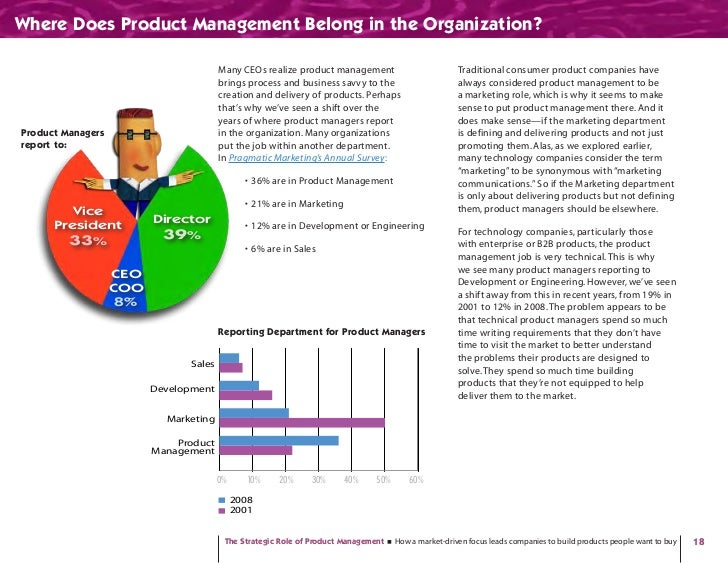Where Does Product Management Belong in the Organization?                                         Many CEOs realize produc...