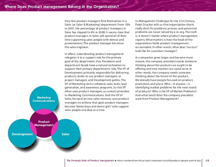 Where Does Product Management Belong in the Organization?                                       Very few product managers ...