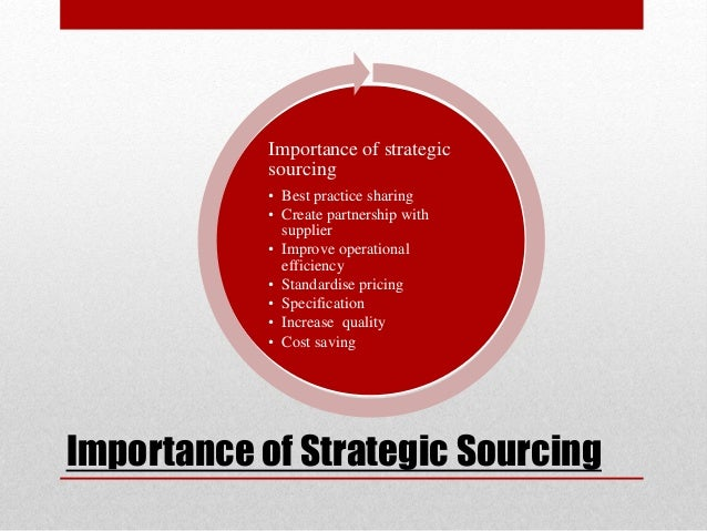 examine the strategic importance of supply It is also important that the organization has  strategic management actually encompasses elements of each perspective  with our model and examine the extent .