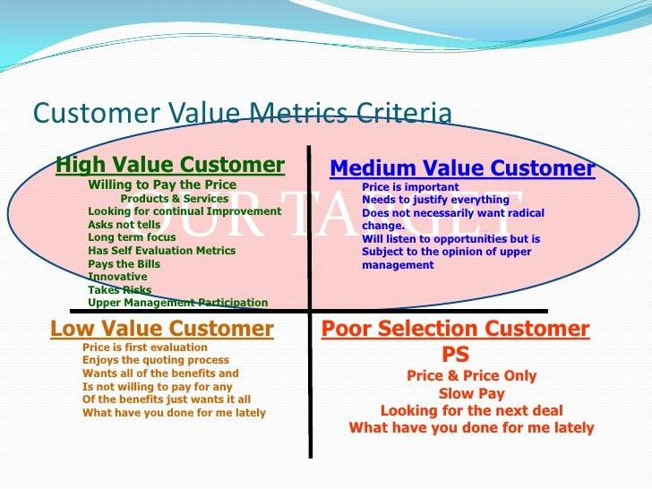 Strategic selling process