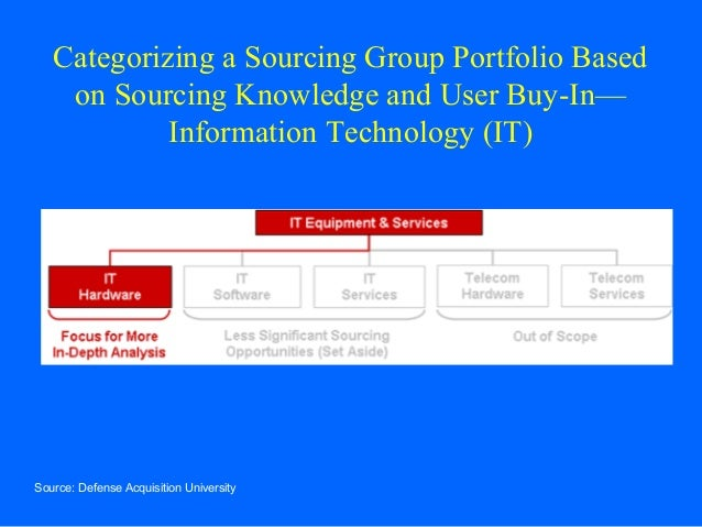 "developing a sourcing strategy at medwell More to the point, ""strategic sourcing"" isn't just identifying more cost effective   to be truly strategic in your sourcing you will need to develop a whole new."
