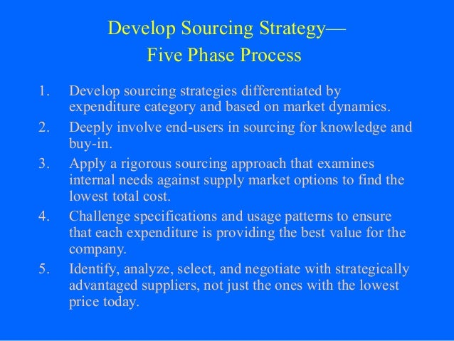 Strategic sourcing walking the tightrope in developing for General motors pricing strategy