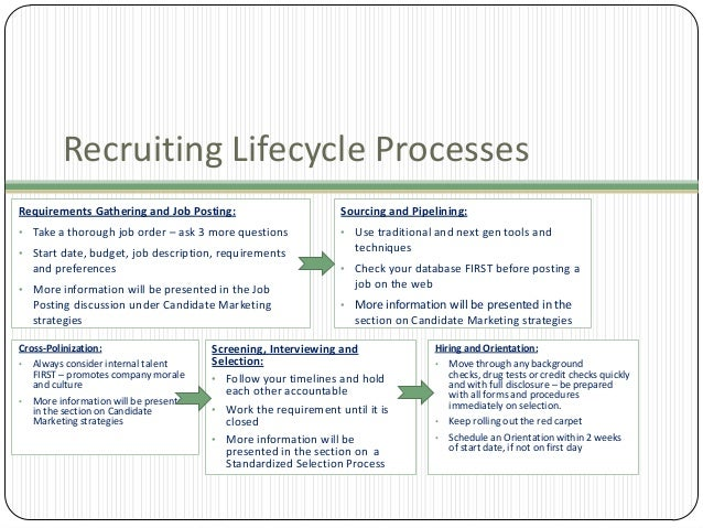 Recruiting Lifecycle Processes Requirements Gathering and Job Posting:  Sourcing and Pipelining:  • Take a thorough job or...