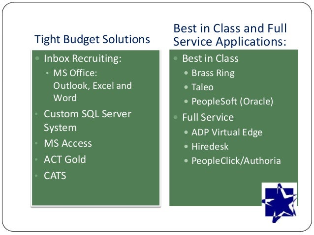 Tight Budget Solutions  Best in Class and Full Service Applications:   Inbox Recruiting:   Best in Class  • MS Office:  ...