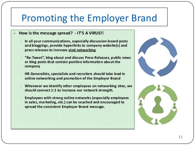 Promoting the Employer Brand  How is the message spread? - IT'S A VIRUS!!  In all your communications, especially discus...