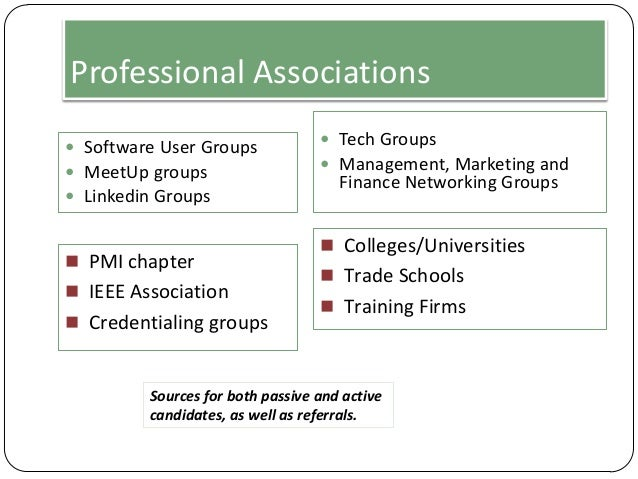 Professional Associations  Software User Groups  MeetUp groups  Linkedin Groups   PMI chapter  IEEE Association  Cre...