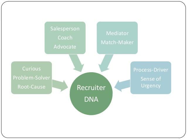 Salesperson  Mediator  Coach  Match-Maker  Advocate  Curious  Process-Driver  Problem-Solver  Sense of Urgency  Root-Cause...