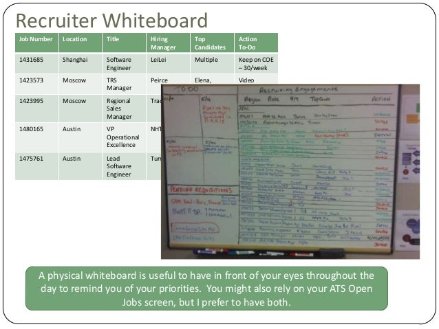 Recruiter Whiteboard Job Number  Location  Title  Hiring Manager  Top Candidates  Action To-Do  1431685  Shanghai  Softwar...