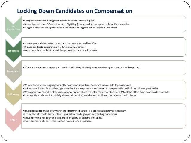 Locking Down Candidates on Compensation Locking Down Candidates on Compensation Job Requisition  Screening  •Compensation ...