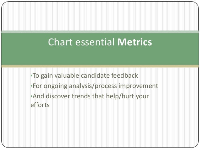 Chart essential Metrics •To gain valuable candidate feedback •For ongoing analysis/process improvement •And discover trend...