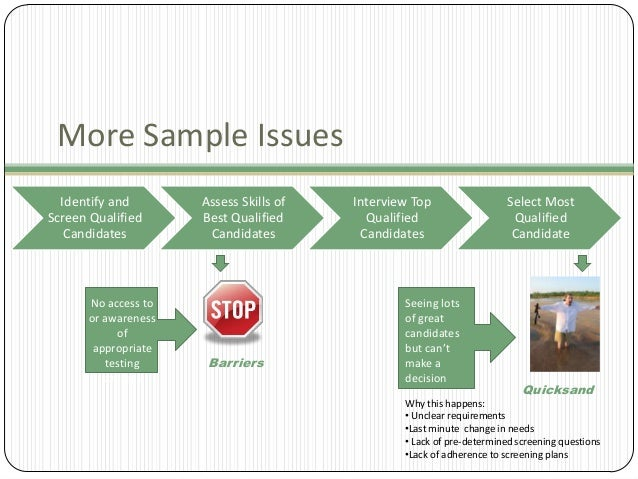 More Sample Issues Identify and Screen Qualified Candidates  No access to or awareness of appropriate testing strategy  As...