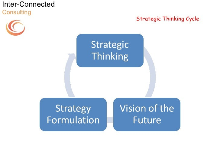 strategic reasoning Strategic reasoning about business models is an integral part of service design in fast moving markets, businesses must be able to recognize and respond strategically to disruptive change they have to answer questions such as: what are the threats and opportunities in emerging technologies and .