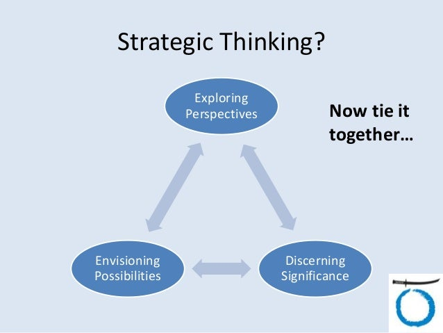 Strategic thinking can be applied management essay