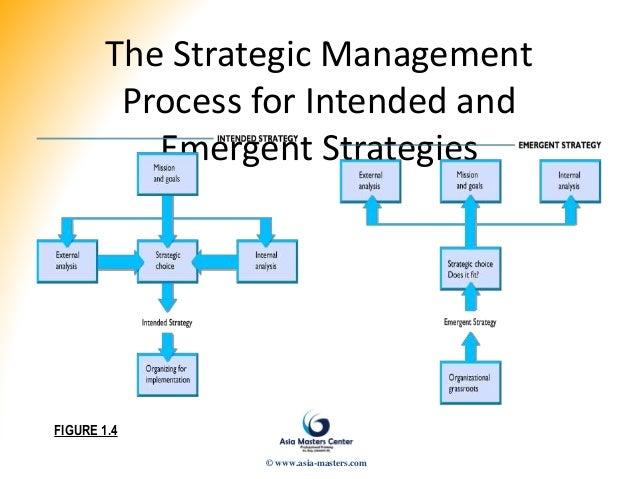 henry mintzberg emergent strategy pdf