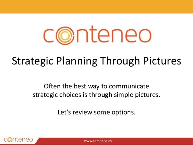 www.conteneo.co Strategic Planning Through Pictures Often the best way to communicate strategic choices is through simple ...
