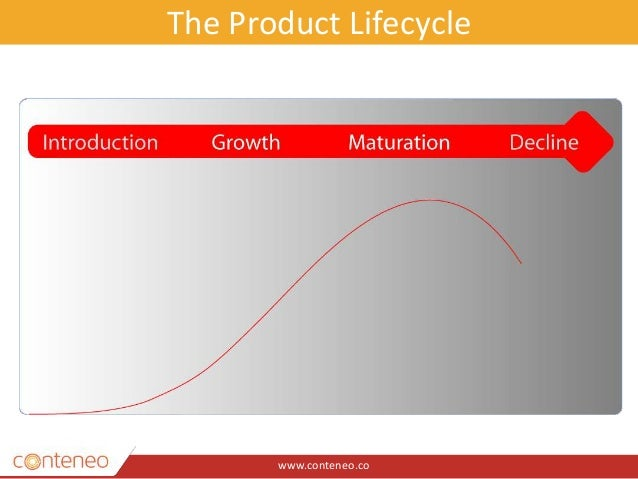 www.conteneo.co The Product Lifecycle