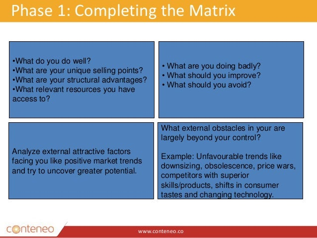 www.conteneo.co Phase 1: Completing the Matrix •What do you do well? •What are your unique selling points? •What are your ...