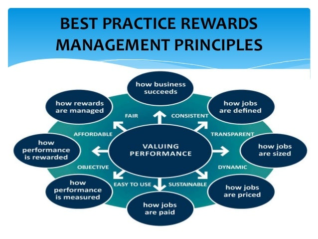 Strategic Total Rewards Management Remuneration And