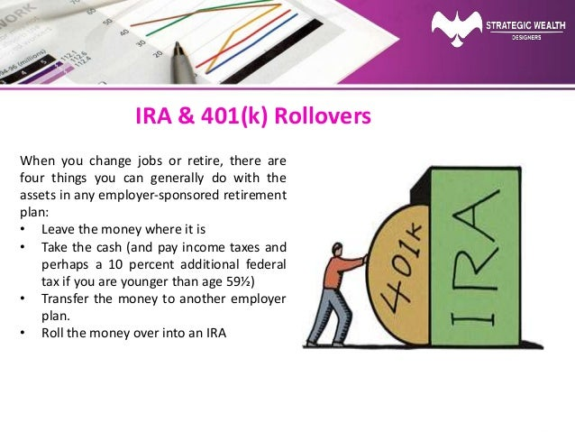 IRA & 401(k) Rollovers When you change jobs or retire, there are four things you can generally do with the assets in any e...