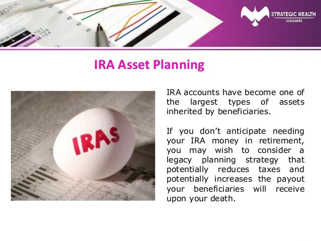 IRA Asset Planning IRA accounts have become one of the largest types of assets inherited by beneficiaries. If you don't an...