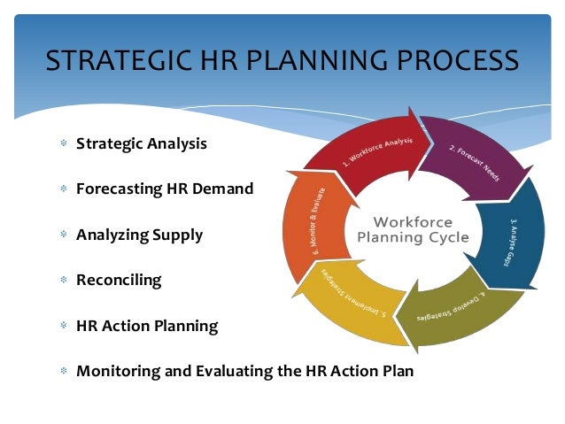Strategic Workforce Planning_25 July 2013