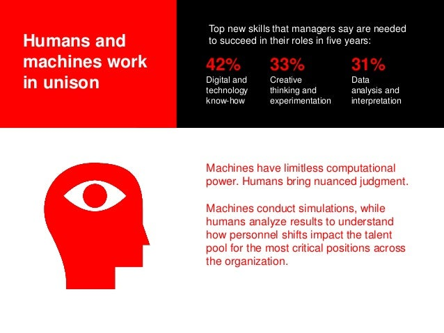 Humans and machines work in unison Machines have limitless computational power. Humans bring nuanced judgment. Machines co...