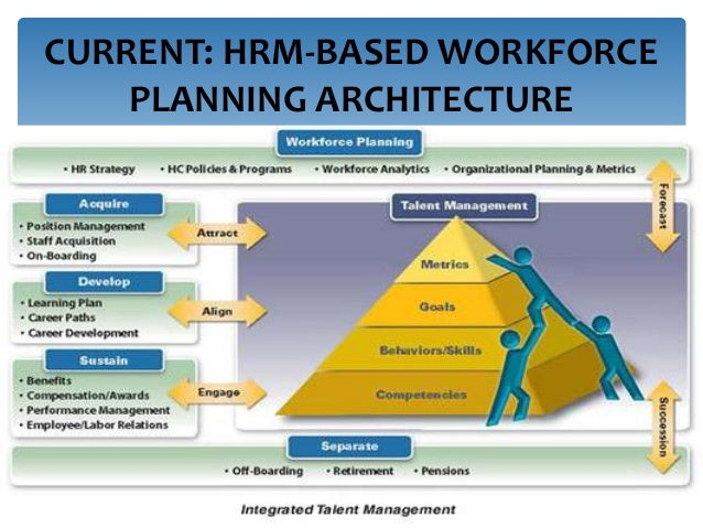 human resource management in the public office essay Society for human resource management entire site hr public policy the intended outcomes for our research are to improve the employee experience and.