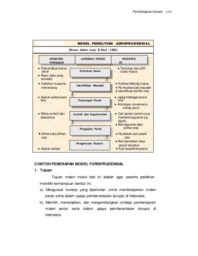 Strategi dan model pembelajaran p kn komtemporer dan inovatif