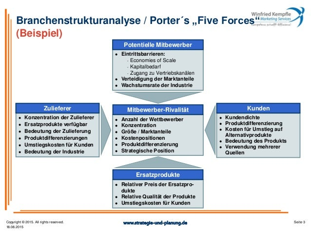 porter analysis of wipro Check out our top free essays on wipro s value chain to help you write your own essay an analysis of porter's five forces model for the oxyfluorfen market has also.